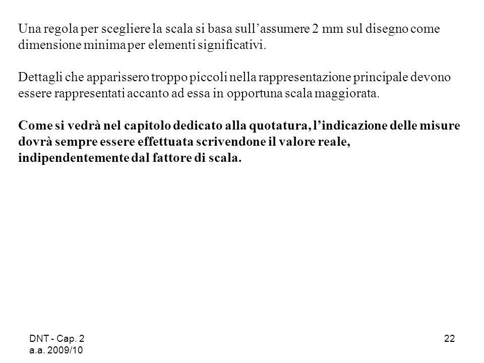 DNT - Cap. 2 a.a. 2009/10 22 Una regola per scegliere la scala si basa sullassumere 2 mm sul disegno come dimensione minima per elementi significativi