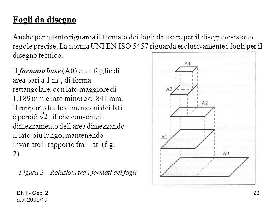 DNT - Cap. 2 a.a. 2009/10 23 Fogli da disegno Anche per quanto riguarda il formato dei fogli da usare per il disegno esistono regole precise. La norma
