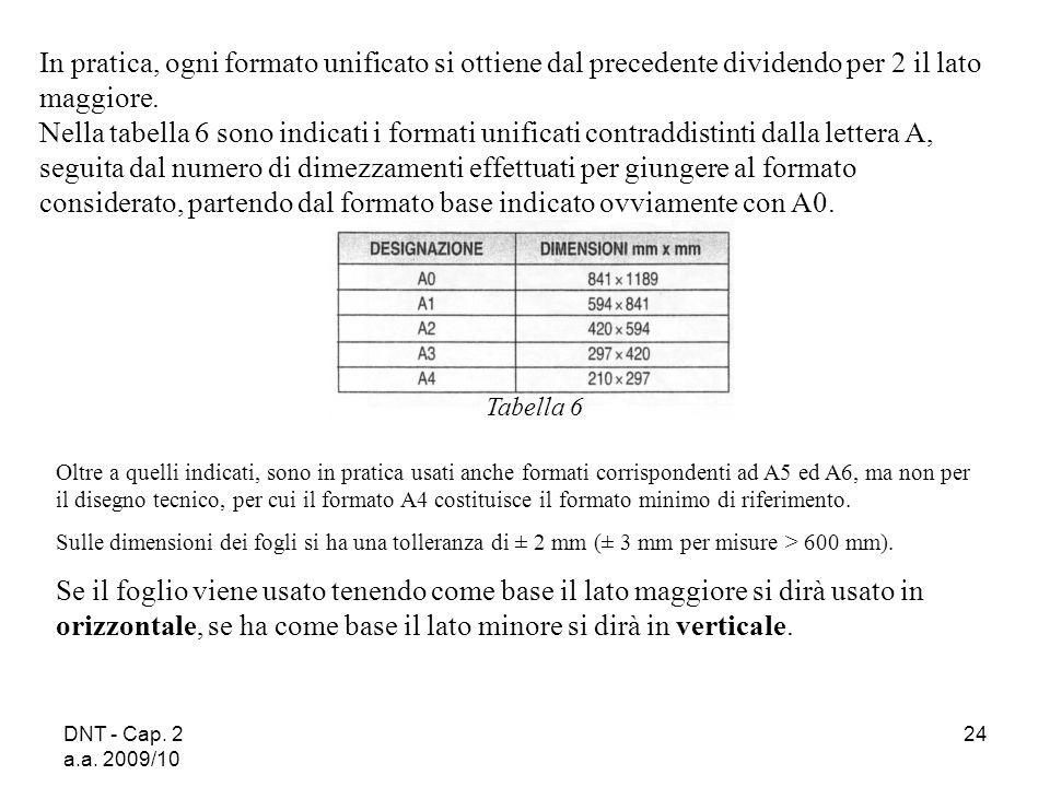 DNT - Cap. 2 a.a. 2009/10 24 In pratica, ogni formato unificato si ottiene dal precedente dividendo per 2 il lato maggiore. Nella tabella 6 sono indic