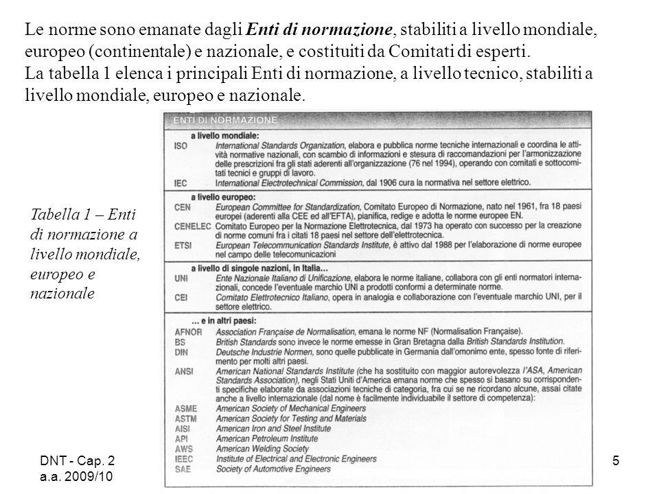 DNT - Cap. 2 a.a. 2009/10 5 Le norme sono emanate dagli Enti di normazione, stabiliti a livello mondiale, europeo (continentale) e nazionale, e costit