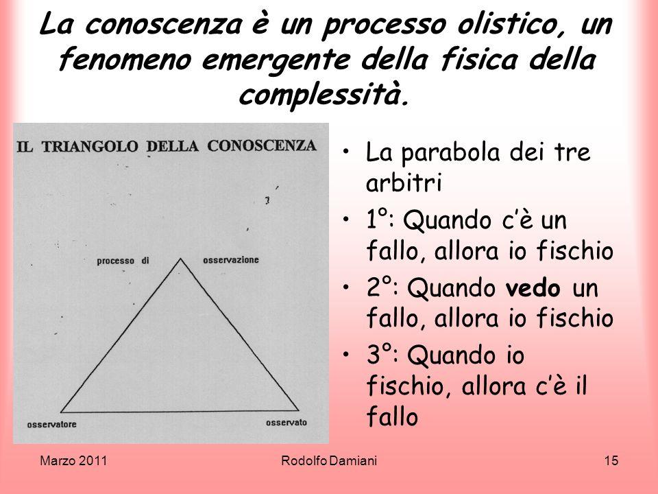 Marzo 2011Rodolfo Damiani15 La conoscenza è un processo olistico, un fenomeno emergente della fisica della complessità. La parabola dei tre arbitri 1°