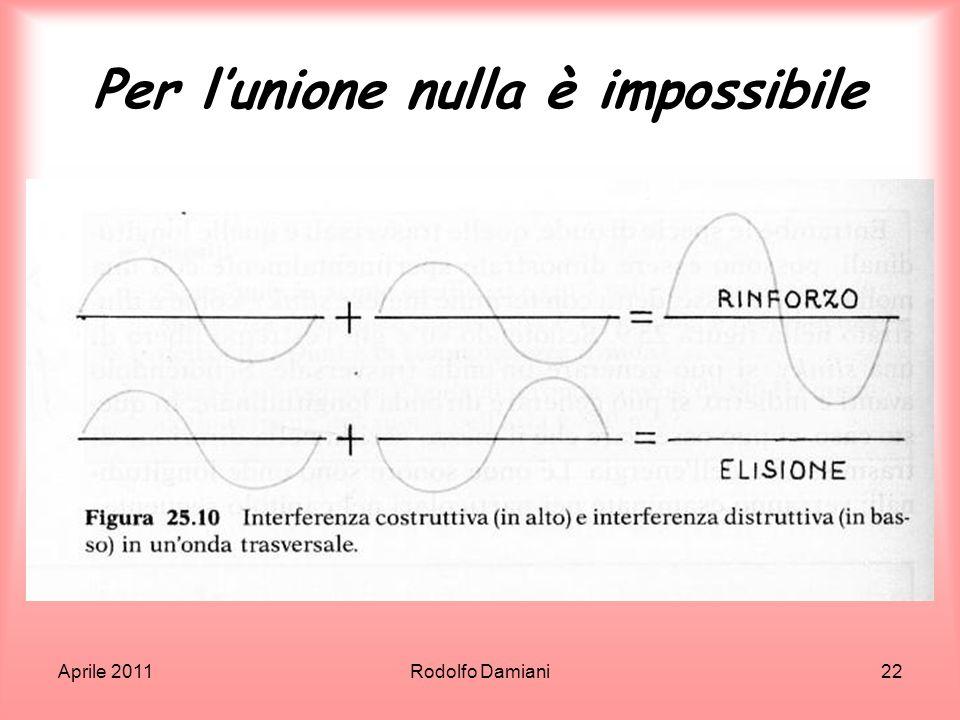 Aprile 2011Rodolfo Damiani22 Per lunione nulla è impossibile