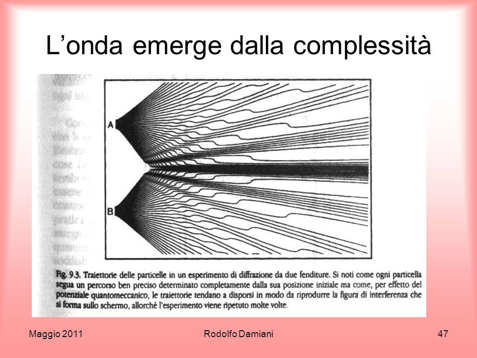 Maggio 2011Rodolfo Damiani47 Londa emerge dalla complessità