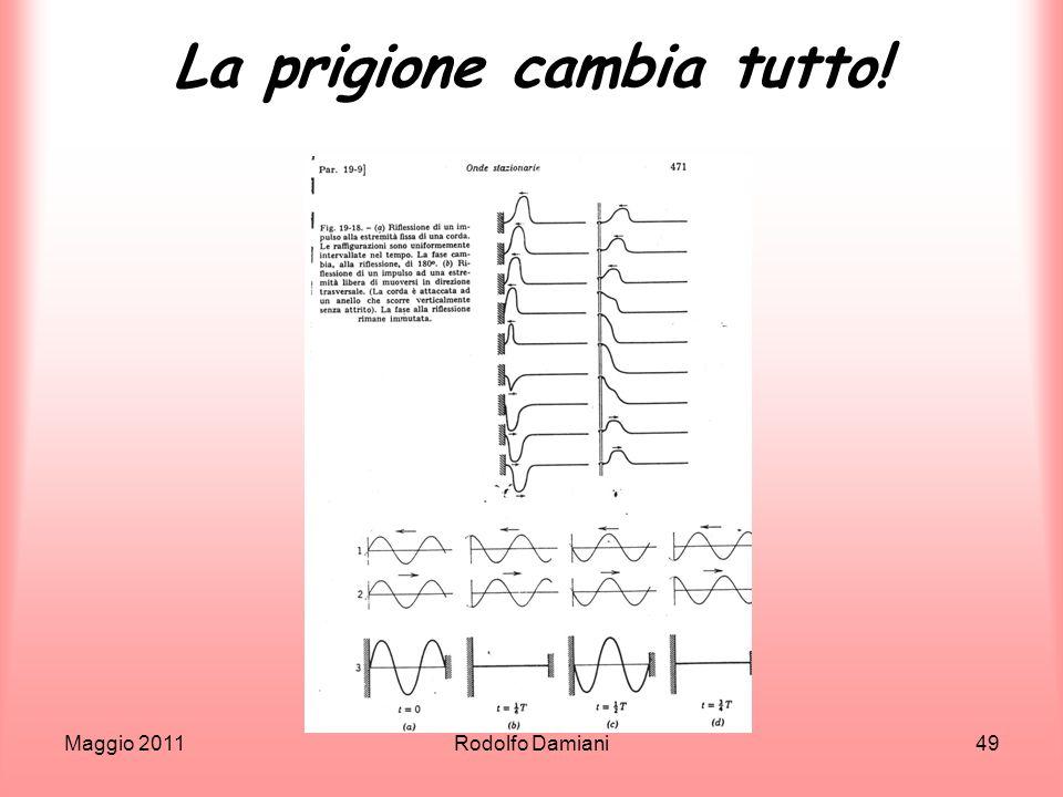 Maggio 2011Rodolfo Damiani49 La prigione cambia tutto!