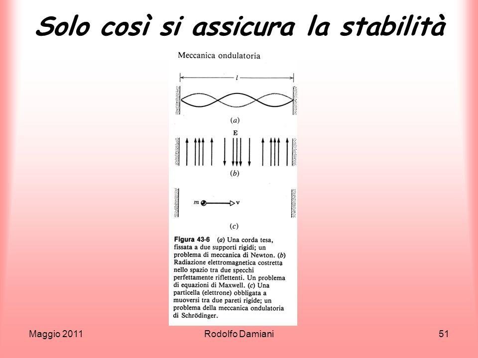 Maggio 2011Rodolfo Damiani51 Solo così si assicura la stabilità