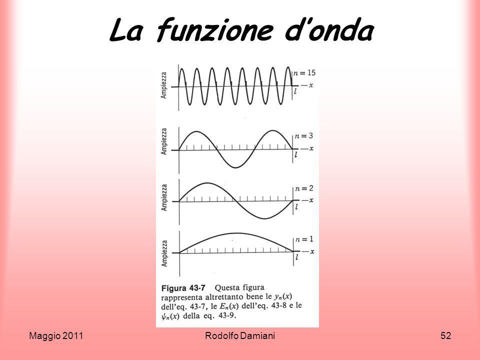 Maggio 2011Rodolfo Damiani52 La funzione donda