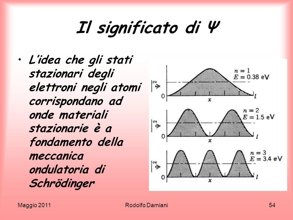 Maggio 2011Rodolfo Damiani54 Il significato di Ψ Lidea che gli stati stazionari degli elettroni negli atomi corrispondano ad onde materiali stazionari