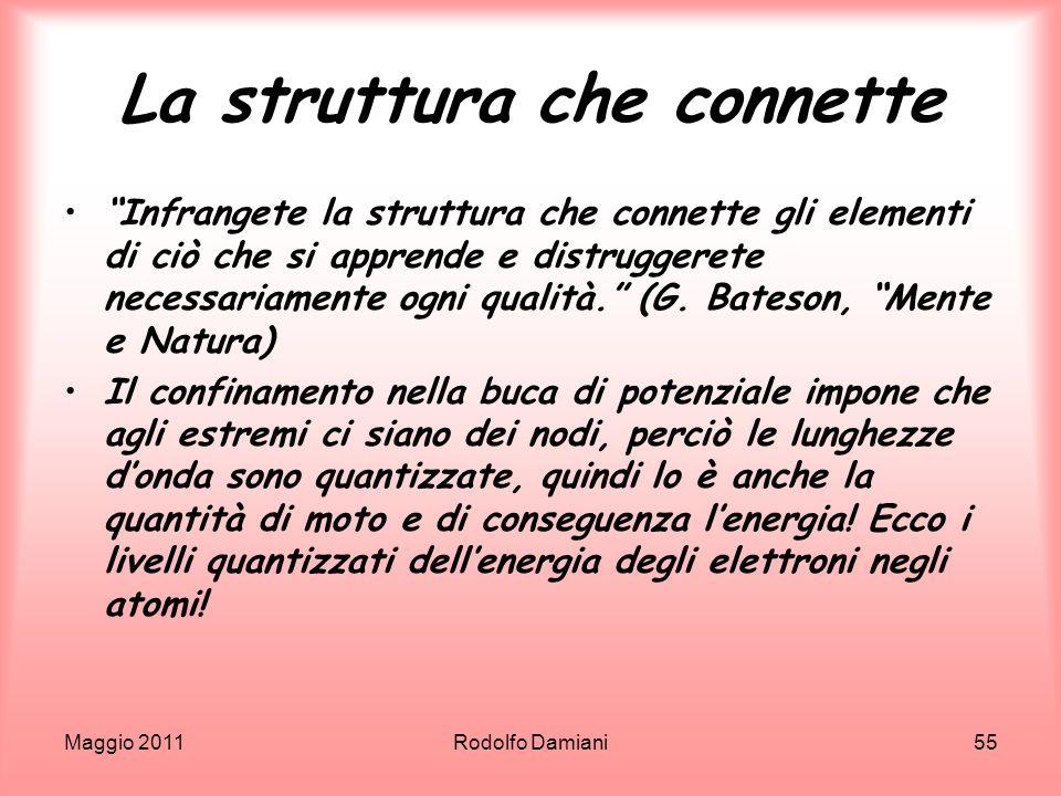 Maggio 2011Rodolfo Damiani55 La struttura che connette Infrangete la struttura che connette gli elementi di ciò che si apprende e distruggerete necess