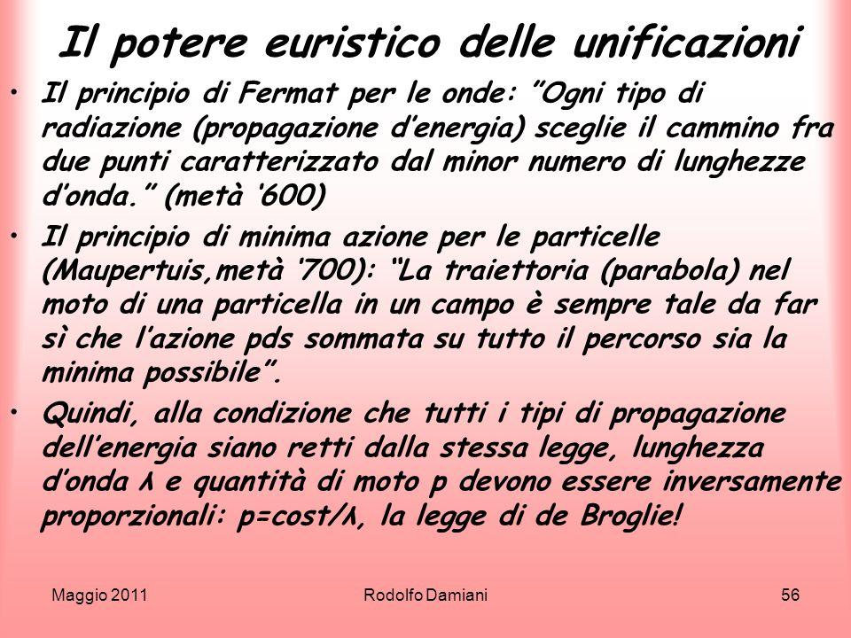 Maggio 2011Rodolfo Damiani56 Il potere euristico delle unificazioni Il principio di Fermat per le onde: Ogni tipo di radiazione (propagazione denergia