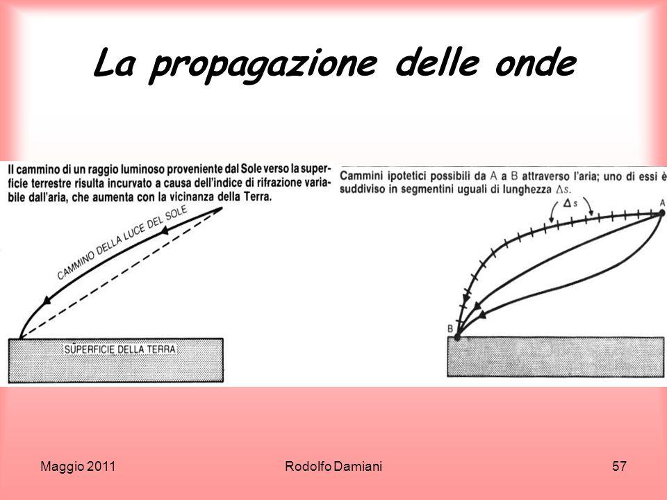Maggio 2011Rodolfo Damiani57 La propagazione delle onde