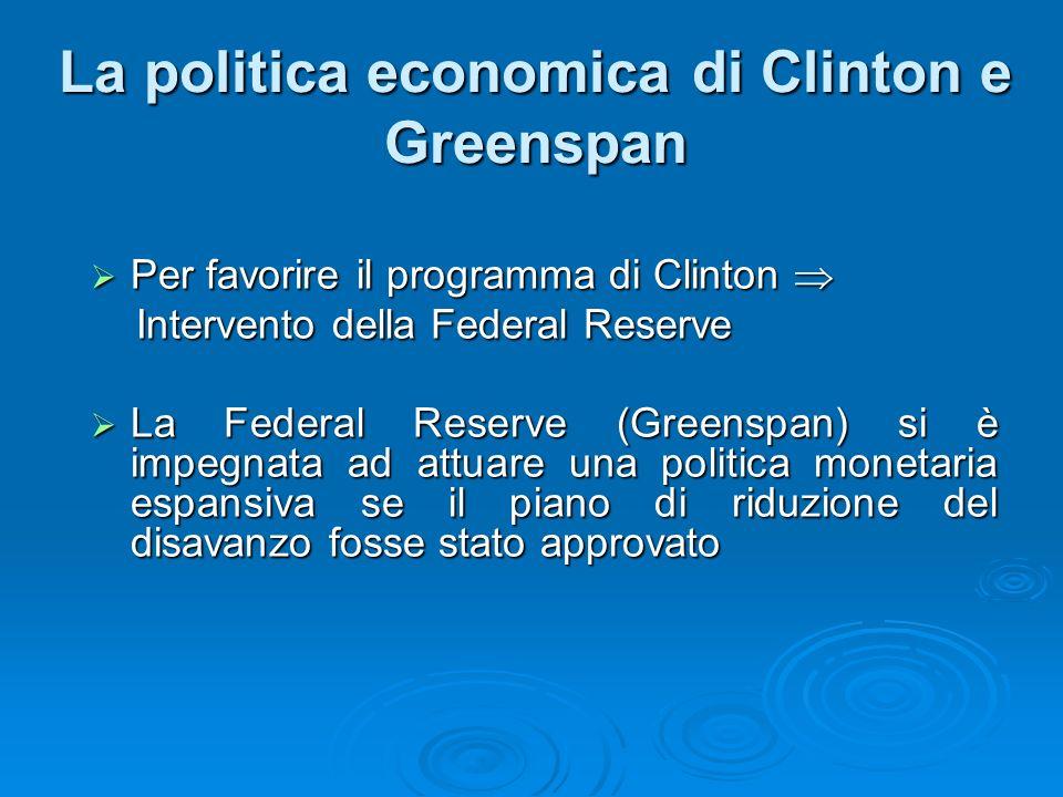 Per favorire il programma di Clinton Per favorire il programma di Clinton Intervento della Federal Reserve Intervento della Federal Reserve La Federal Reserve (Greenspan) si è impegnata ad attuare una politica monetaria espansiva se il piano di riduzione del disavanzo fosse stato approvato La Federal Reserve (Greenspan) si è impegnata ad attuare una politica monetaria espansiva se il piano di riduzione del disavanzo fosse stato approvato La politica economica di Clinton e Greenspan