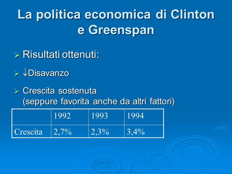 La politica economica di Clinton e Greenspan Risultati ottenuti: Risultati ottenuti: Disavanzo Disavanzo Crescita sostenuta (seppure favorita anche da altri fattori) Crescita sostenuta (seppure favorita anche da altri fattori) 199219931994 Crescita2,7%2,3%3,4%