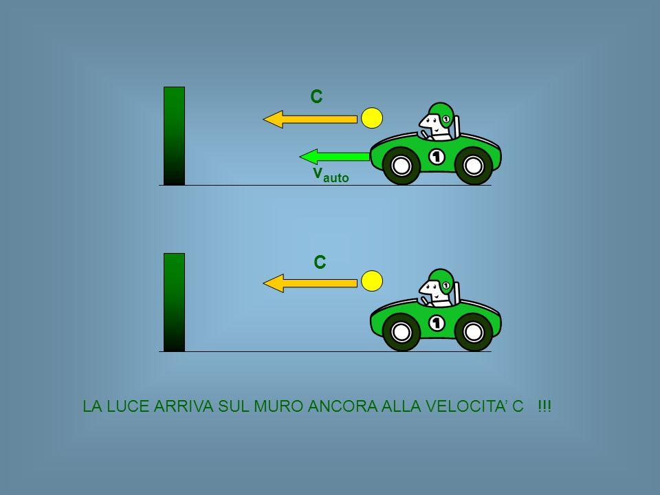 v auto C C LA LUCE ARRIVA SUL MURO ANCORA ALLA VELOCITA C !!!