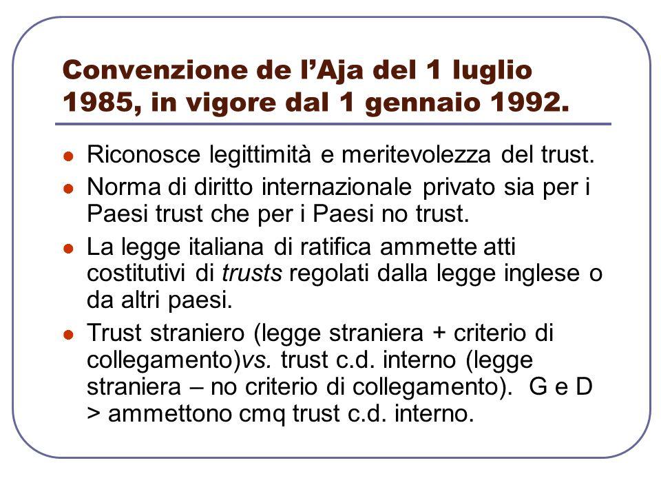 Convenzione de lAja del 1 luglio 1985, in vigore dal 1 gennaio 1992.