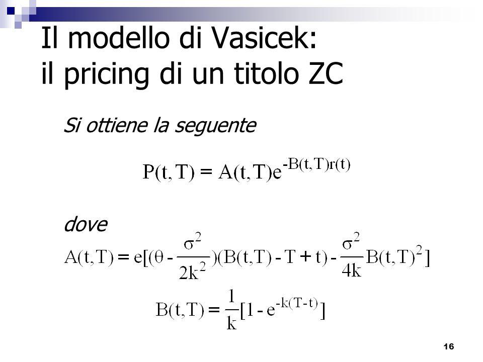 16 Il modello di Vasicek: il pricing di un titolo ZC Si ottiene la seguente dove