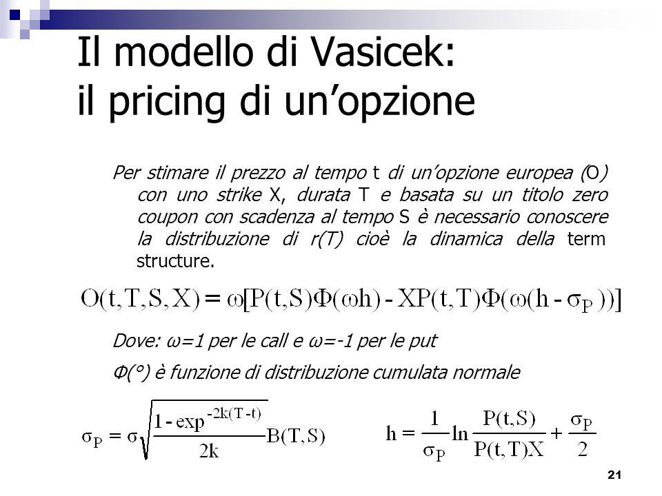 21 Il modello di Vasicek: il pricing di unopzione Per stimare il prezzo al tempo t di unopzione europea (O) con uno strike X, durata T e basata su un