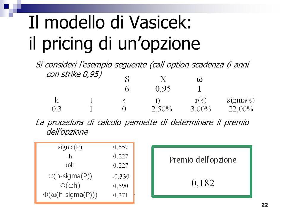 22 Il modello di Vasicek: il pricing di unopzione Si consideri lesempio seguente (call option scadenza 6 anni con strike 0,95) La procedura di calcolo