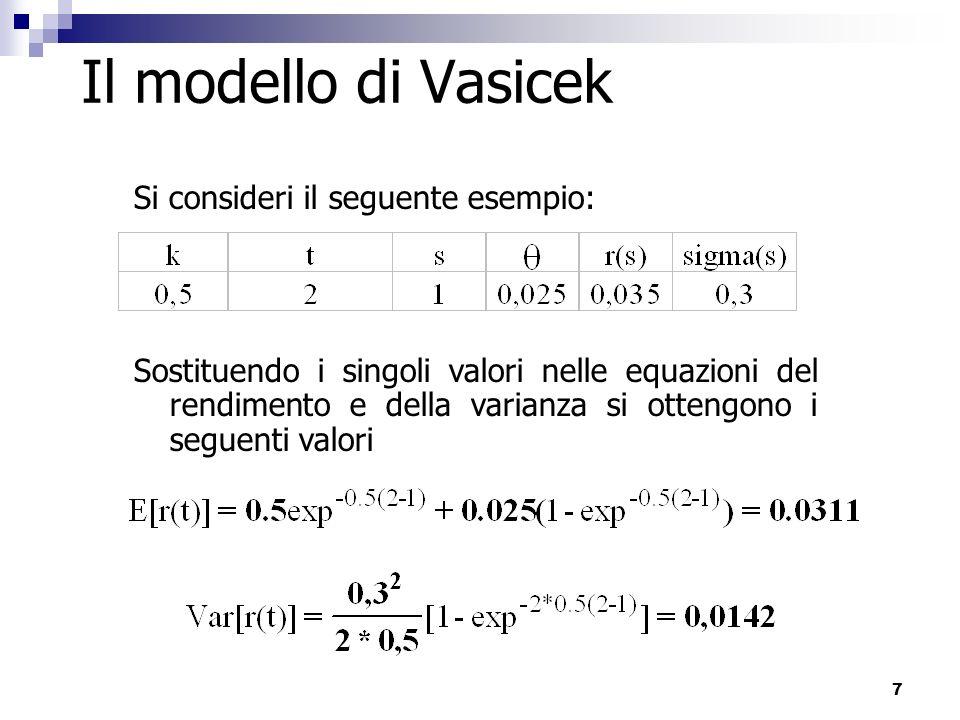 7 Il modello di Vasicek Si consideri il seguente esempio: Sostituendo i singoli valori nelle equazioni del rendimento e della varianza si ottengono i