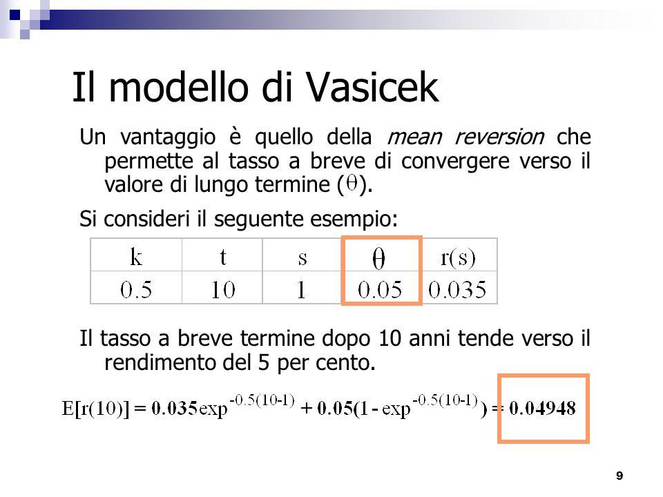 9 Il modello di Vasicek Un vantaggio è quello della mean reversion che permette al tasso a breve di convergere verso il valore di lungo termine ( ). S