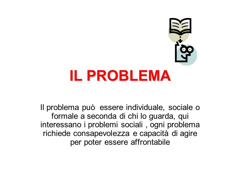 IL PROBLEMA Il problema può essere individuale, sociale o formale a seconda di chi lo guarda, qui interessano i problemi sociali, ogni problema richie