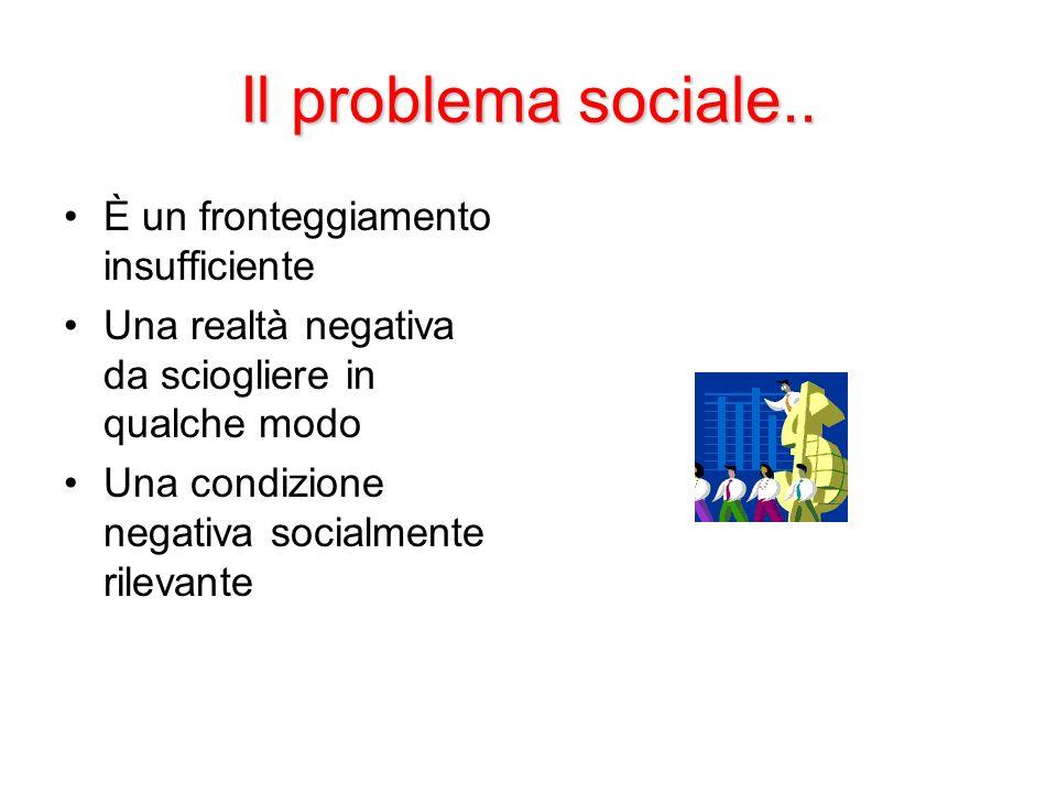 Il problema sociale.. È un fronteggiamento insufficiente Una realtà negativa da sciogliere in qualche modo Una condizione negativa socialmente rilevan