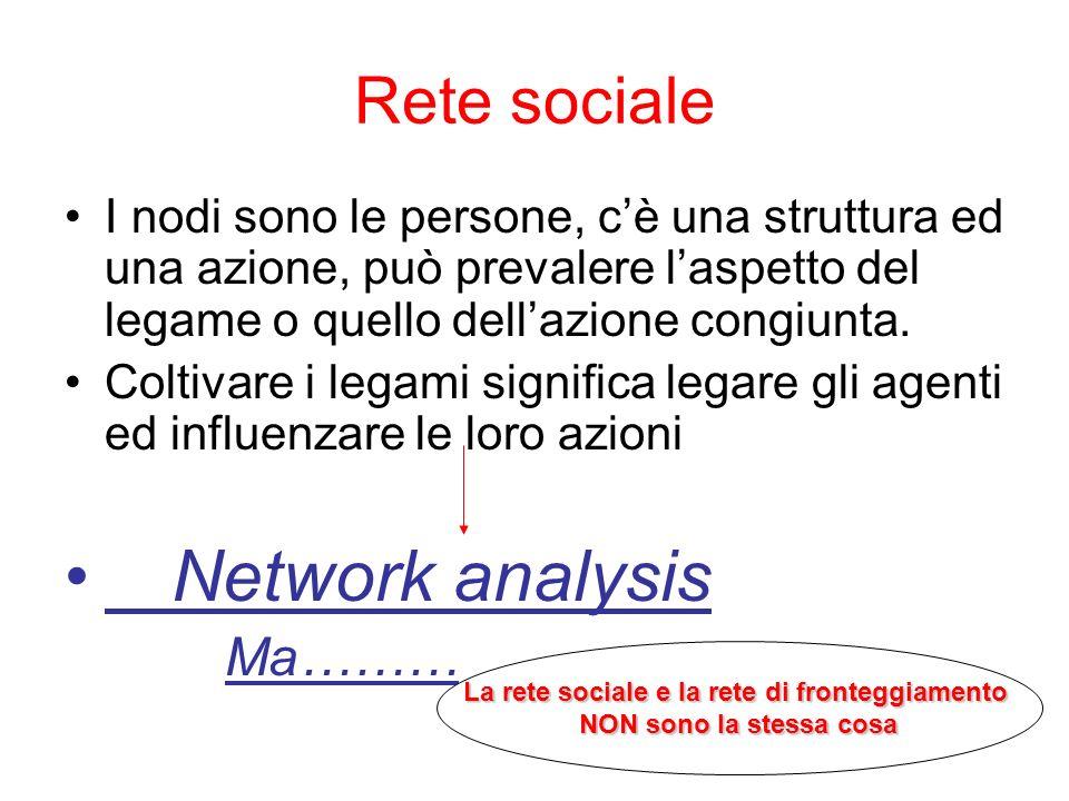 Rete sociale I nodi sono le persone, cè una struttura ed una azione, può prevalere laspetto del legame o quello dellazione congiunta. Coltivare i lega