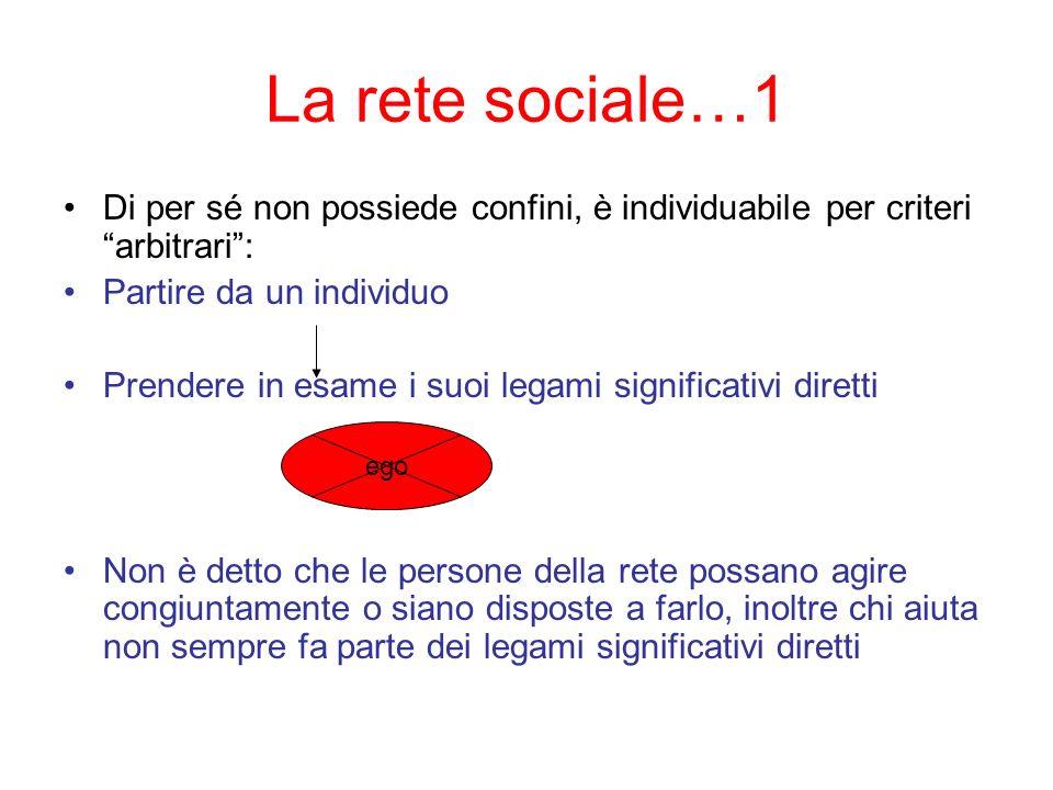 La rete sociale…1 Di per sé non possiede confini, è individuabile per criteri arbitrari: Partire da un individuo Prendere in esame i suoi legami signi