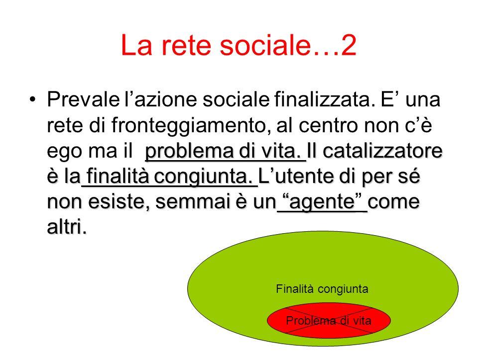 La rete sociale…2 problema di vita. Il catalizzatore è la finalità congiunta. Lutente di per sé non esiste, semmai è un agente come altri.Prevale lazi