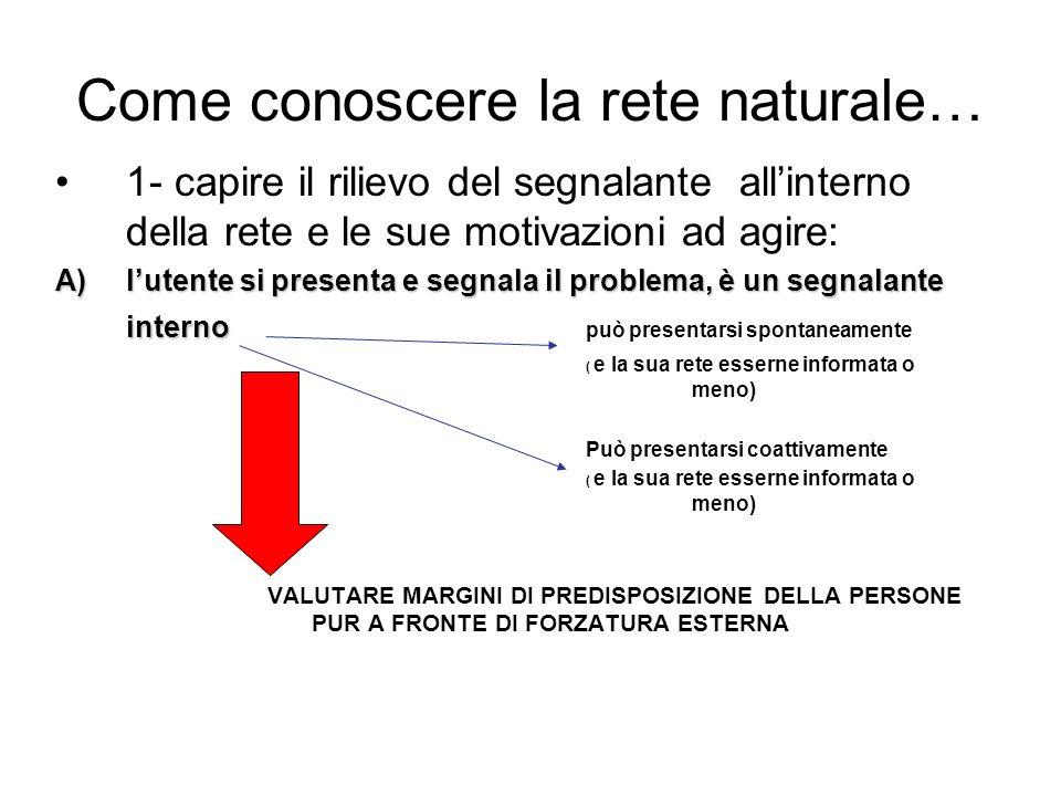 Come conoscere la rete naturale… 1- capire il rilievo del segnalante allinterno della rete e le sue motivazioni ad agire: A)lutente si presenta e segn