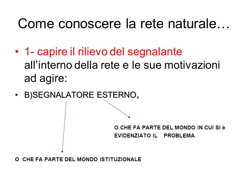 Come conoscere la rete naturale… 1- capire il rilievo del segnalante allinterno della rete e le sue motivazioni ad agire: B)SEGNALATORE ESTERNOB)SEGNA