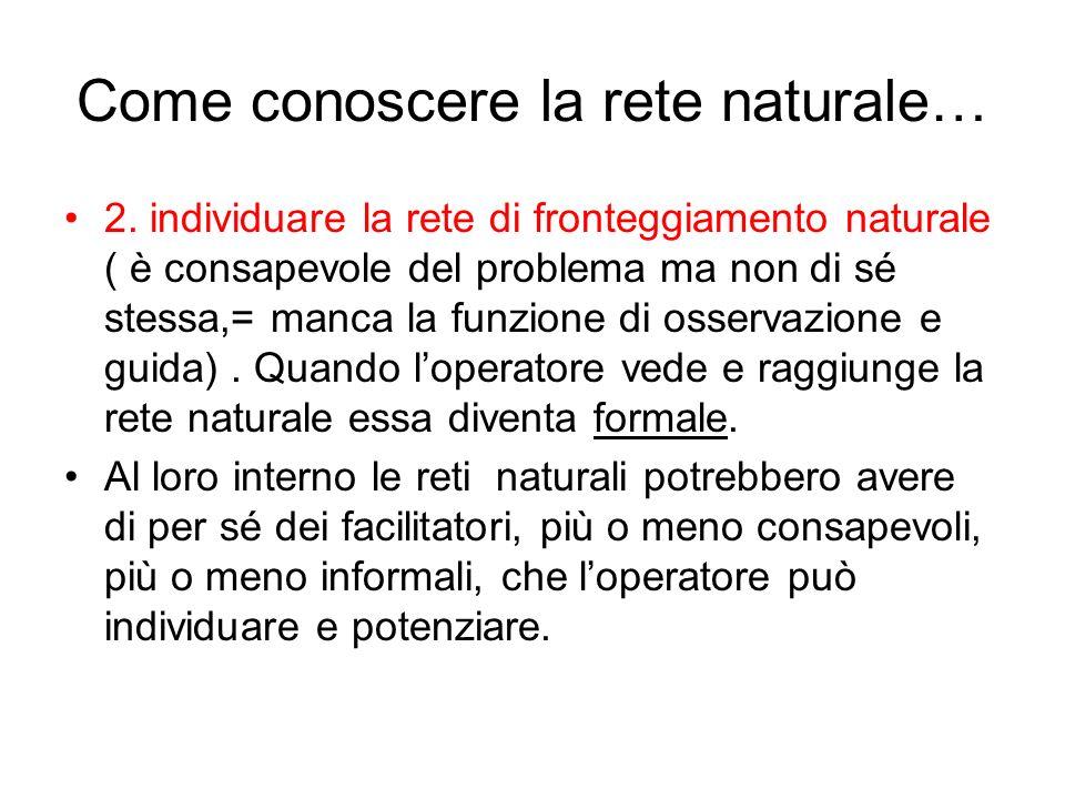 Come conoscere la rete naturale… 2. individuare la rete di fronteggiamento naturale ( è consapevole del problema ma non di sé stessa,= manca la funzio