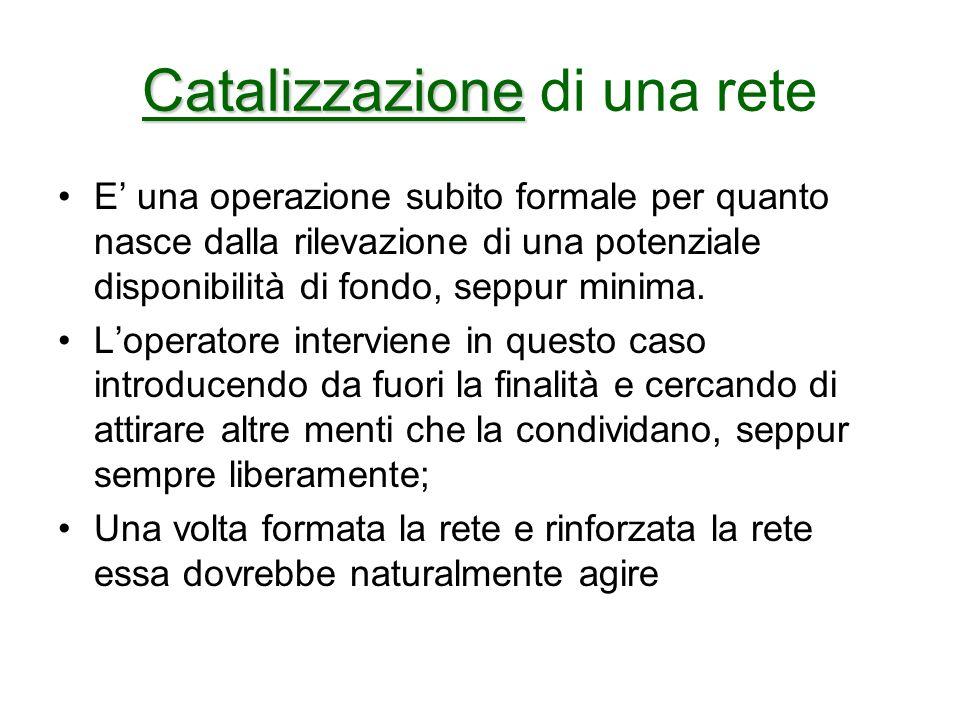 Catalizzazione Catalizzazione di una rete E una operazione subito formale per quanto nasce dalla rilevazione di una potenziale disponibilità di fondo,