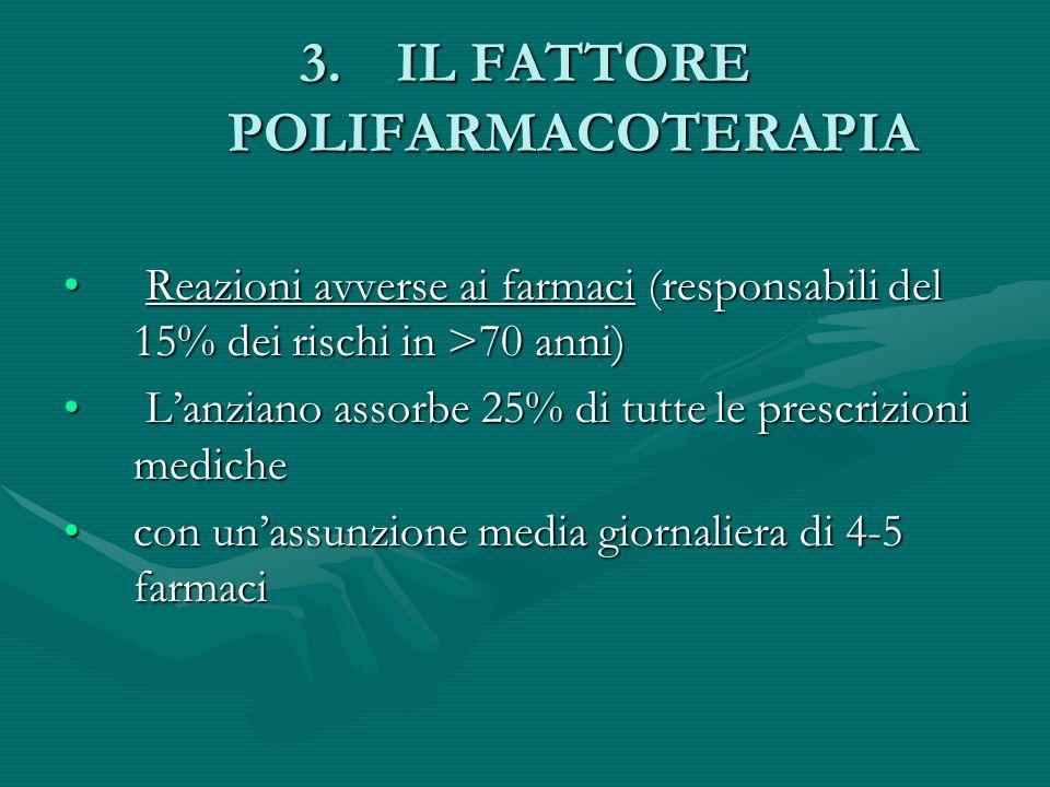 3.IL FATTORE POLIFARMACOTERAPIA Reazioni avverse ai farmaci (responsabili del 15% dei rischi in >70 anni) Reazioni avverse ai farmaci (responsabili de