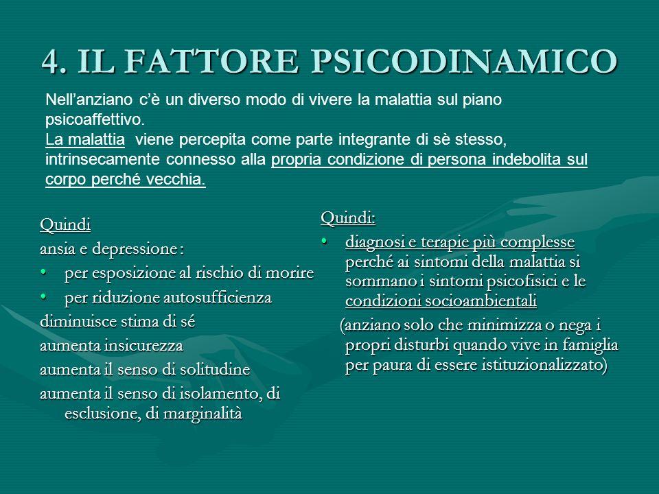 4. IL FATTORE PSICODINAMICO Quindi ansia e depressione : per esposizione al rischio di morireper esposizione al rischio di morire per riduzione autosu