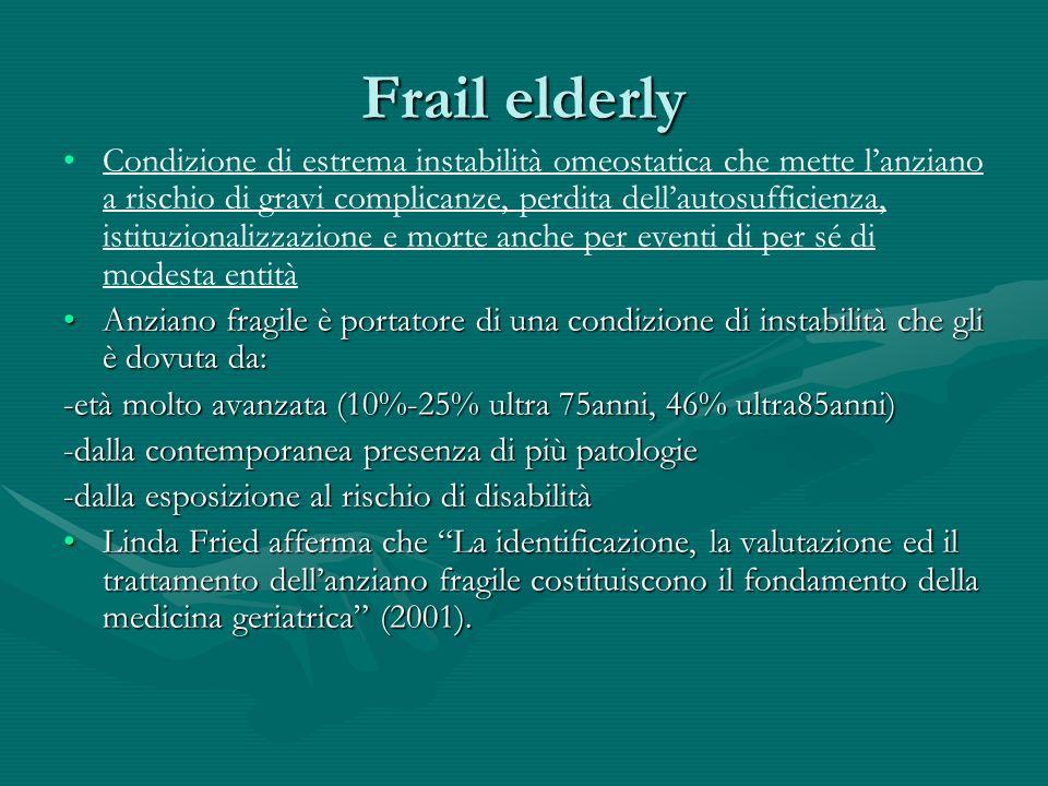 Frail elderly Condizione di estrema instabilità omeostatica che mette lanziano a rischio di gravi complicanze, perdita dellautosufficienza, istituzion