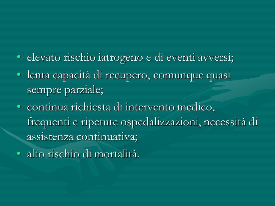elevato rischio iatrogeno e di eventi avversi;elevato rischio iatrogeno e di eventi avversi; lenta capacità di recupero, comunque quasi sempre parzial