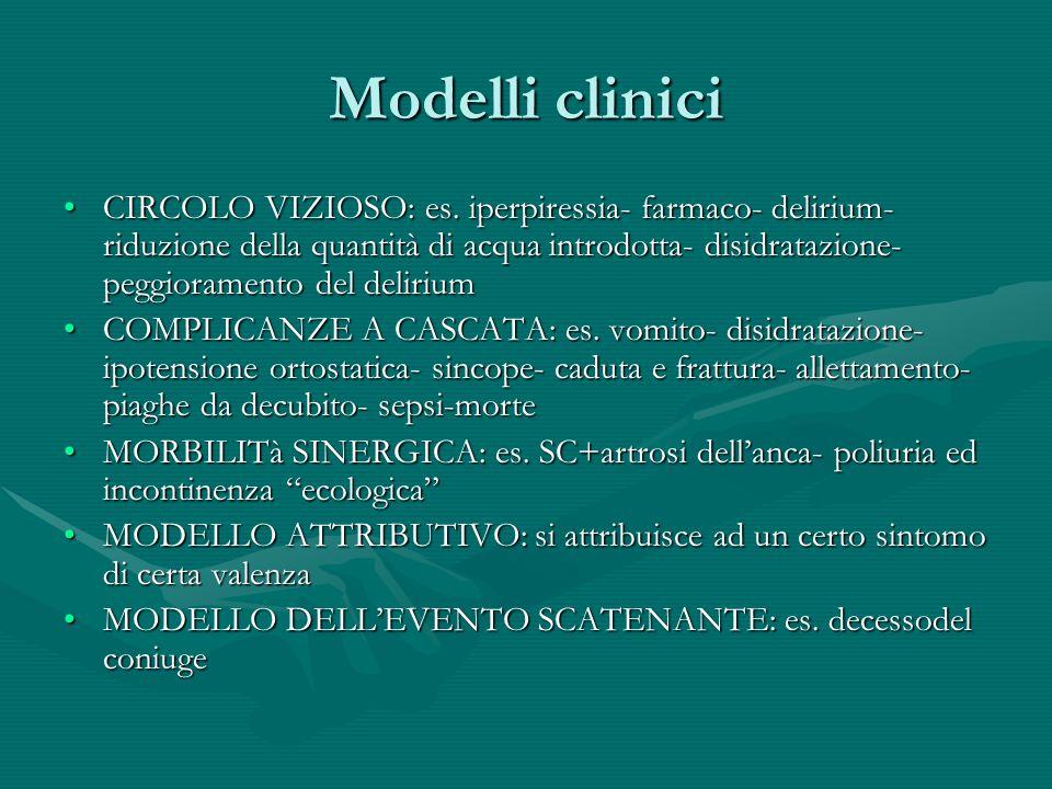 Modelli clinici CIRCOLO VIZIOSO: es. iperpiressia- farmaco- delirium- riduzione della quantità di acqua introdotta- disidratazione- peggioramento del