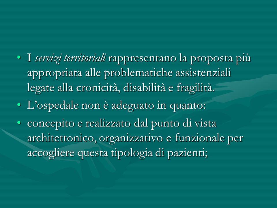I servizi territoriali rappresentano la proposta più appropriata alle problematiche assistenziali legate alla cronicità, disabilità e fragilità.I serv