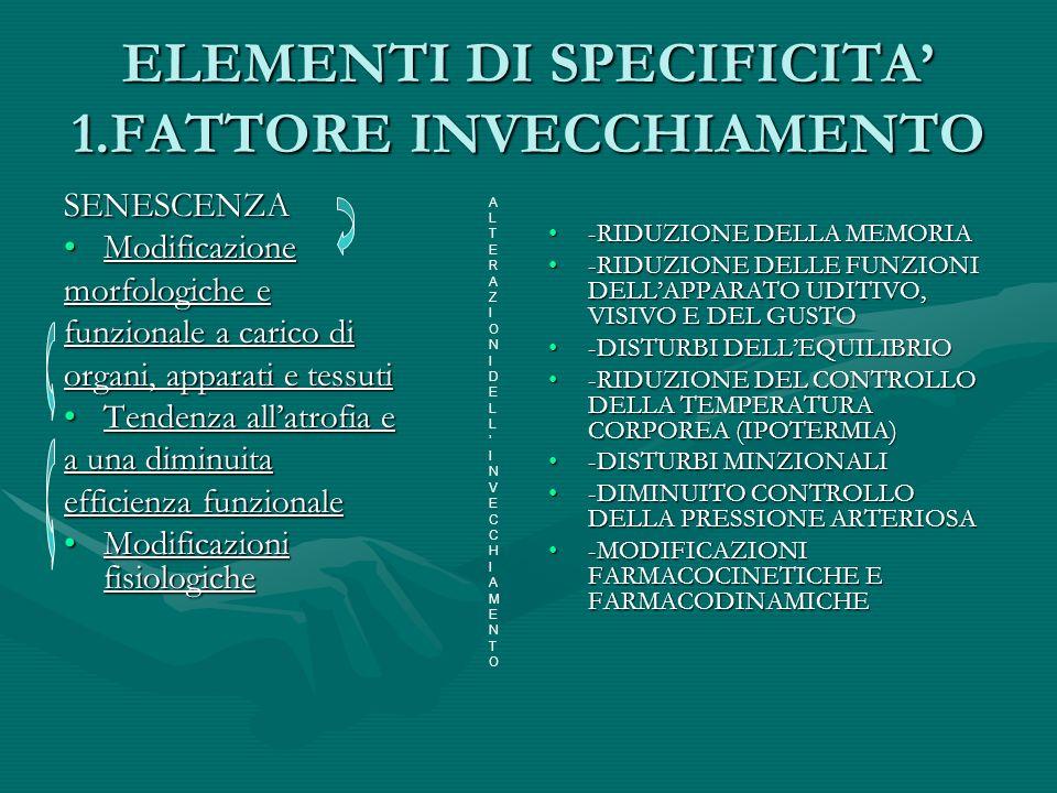 ELEMENTI DI SPECIFICITA 1.FATTORE INVECCHIAMENTO SENESCENZA ModificazioneModificazione morfologiche e funzionale a carico di organi, apparati e tessut