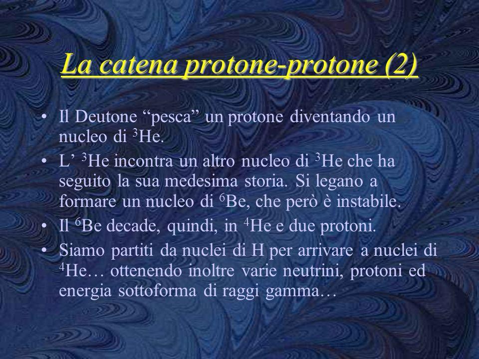 La catena protone-protone (2) Il Deutone pesca un protone diventando un nucleo di 3 He. L 3 He incontra un altro nucleo di 3 He che ha seguito la sua