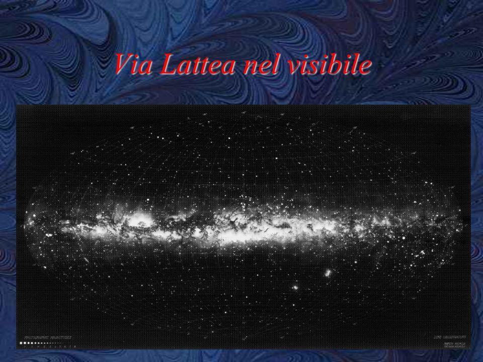 Via Lattea nel visibile