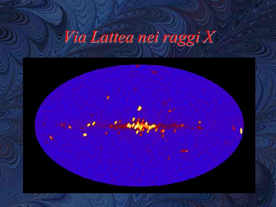 Via Lattea nei raggi X