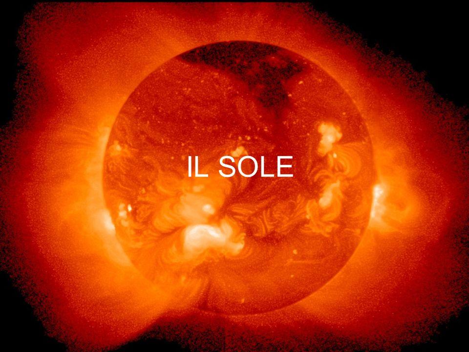 Regioni Attive Lattività solare è determinata dallinterazione fra i campi magnetici ed i moti del plasma nellatmosfera solare che interessano la fotosfera, la cromosfera e la corona Ogni giorno si formano anche centinaia di regioni attive e possono evolvere verso strutture più o meno durature, dando origine a macchie, brillamenti e protuberanze a rapida evoluzione