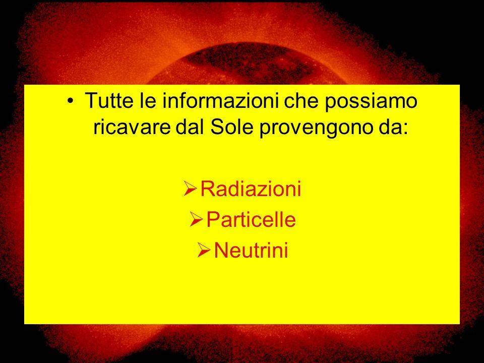 Tutte le informazioni che possiamo ricavare dal Sole provengono da: Radiazioni Particelle Neutrini