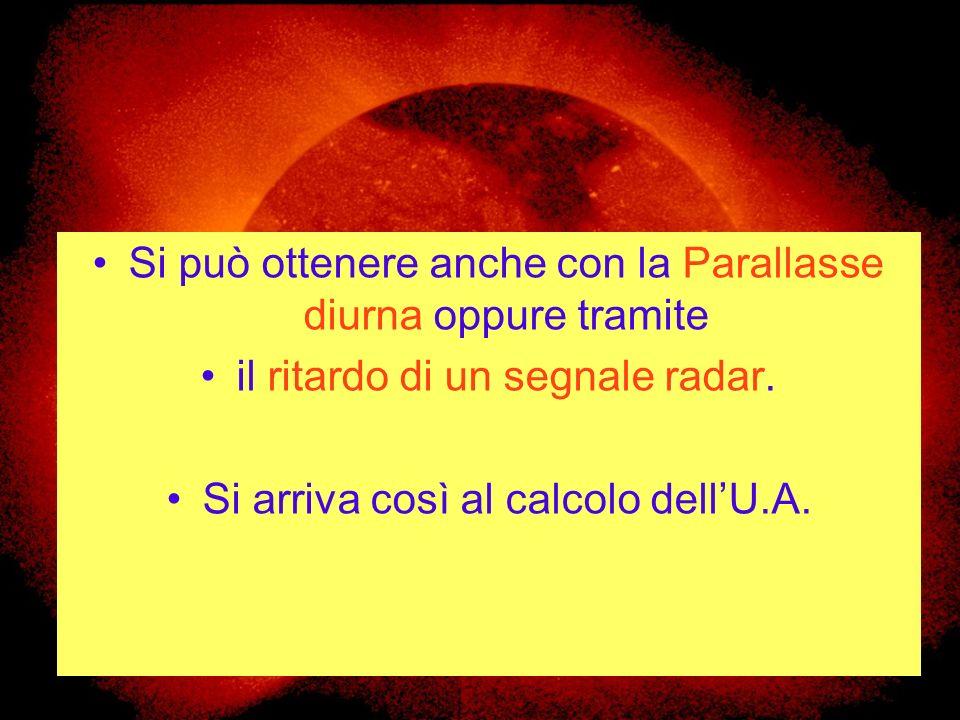 Origine delle macchie solari Le macchie solari sono un fenomeno strettamente connesso con il campo magnetico solare.