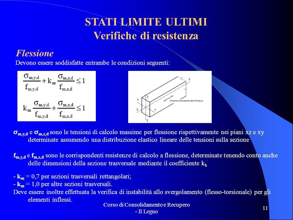 Corso di Consolidamento e Recupero - Il Legno 11 STATI LIMITE ULTIMI Verifiche di resistenza Flessione Devono essere soddisfatte entrambe le condizion