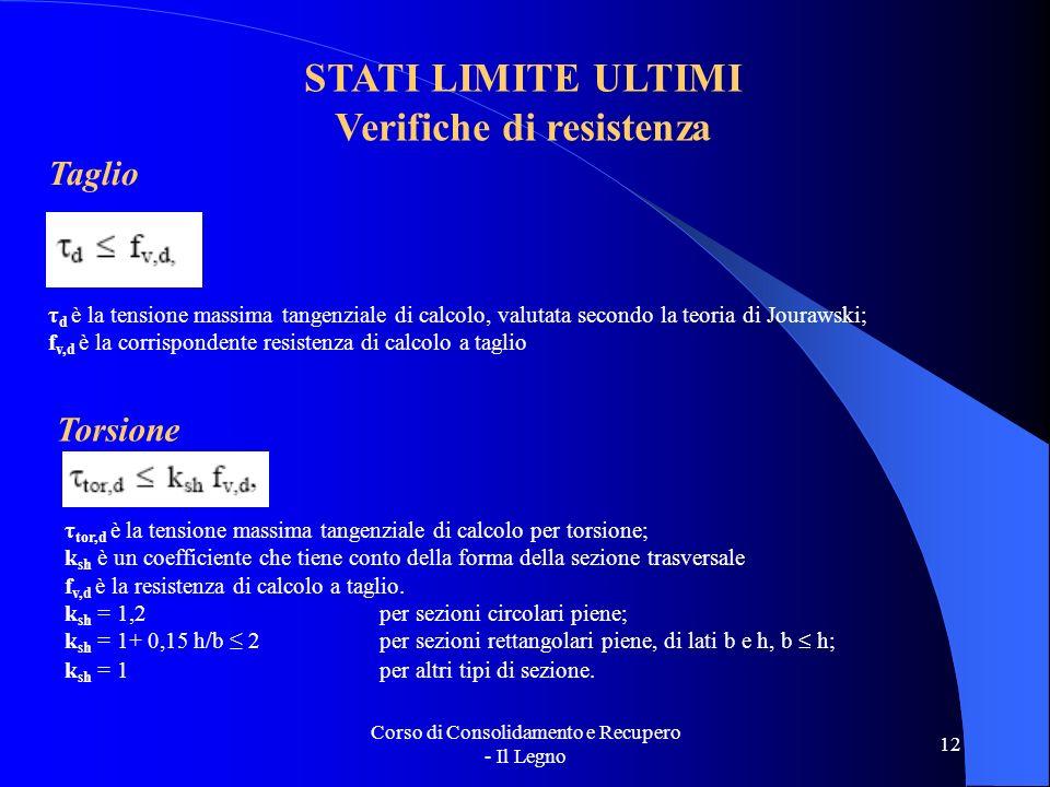 Corso di Consolidamento e Recupero - Il Legno 12 STATI LIMITE ULTIMI Verifiche di resistenza Taglio τ d è la tensione massima tangenziale di calcolo,