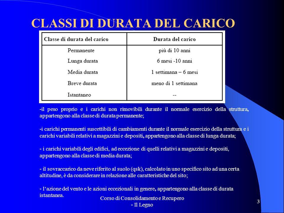 Corso di Consolidamento e Recupero - Il Legno 4 CLASSI DI SERVIZIO Le strutture (o parti di esse) devono essere assegnate ad una delle 3 classi di servizio elencate nella Tab.