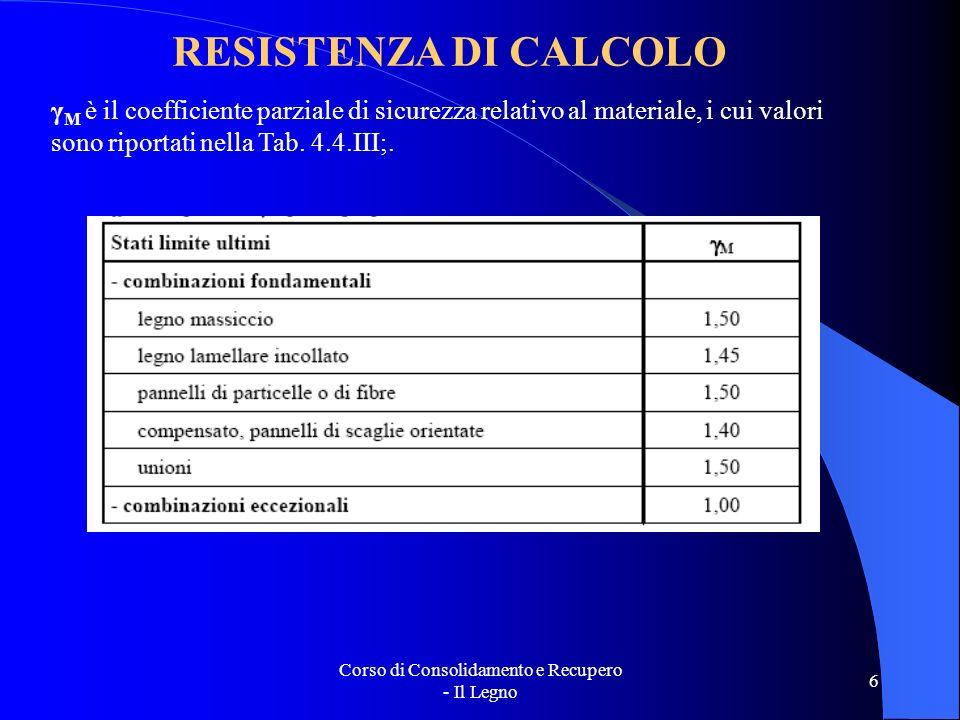 Corso di Consolidamento e Recupero - Il Legno 6 γ M è il coefficiente parziale di sicurezza relativo al materiale, i cui valori sono riportati nella T