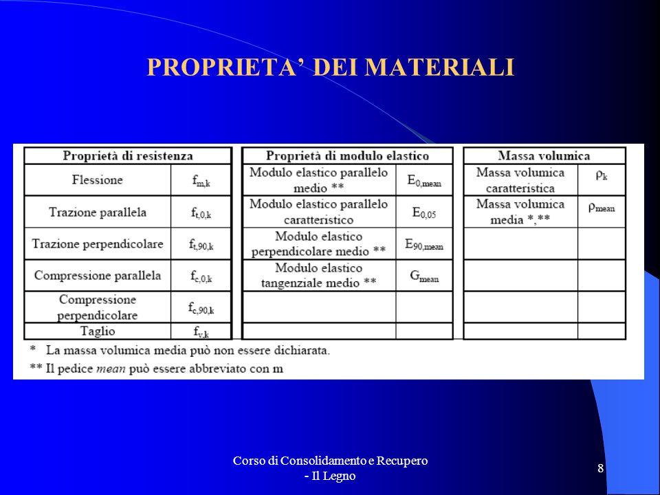 Corso di Consolidamento e Recupero - Il Legno 8 PROPRIETA DEI MATERIALI